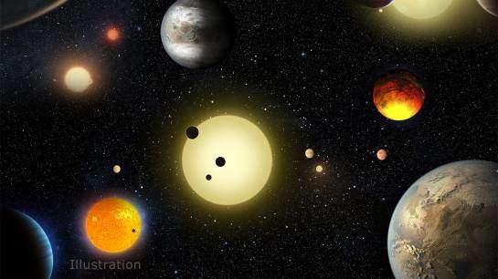 Kepler planetary discoveries