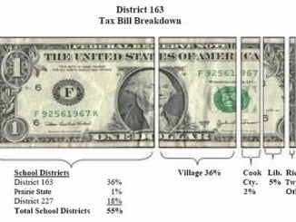 School District 163 average property tax bill, education funding reform