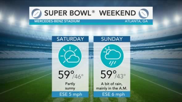 Super Bowl, weather, AccuWeather